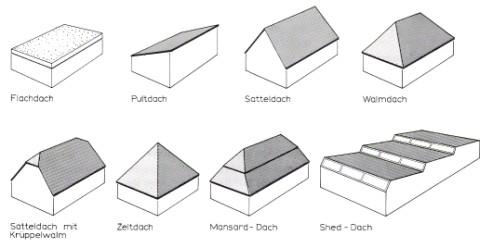 holzbau sontag matthias sontag. Black Bedroom Furniture Sets. Home Design Ideas
